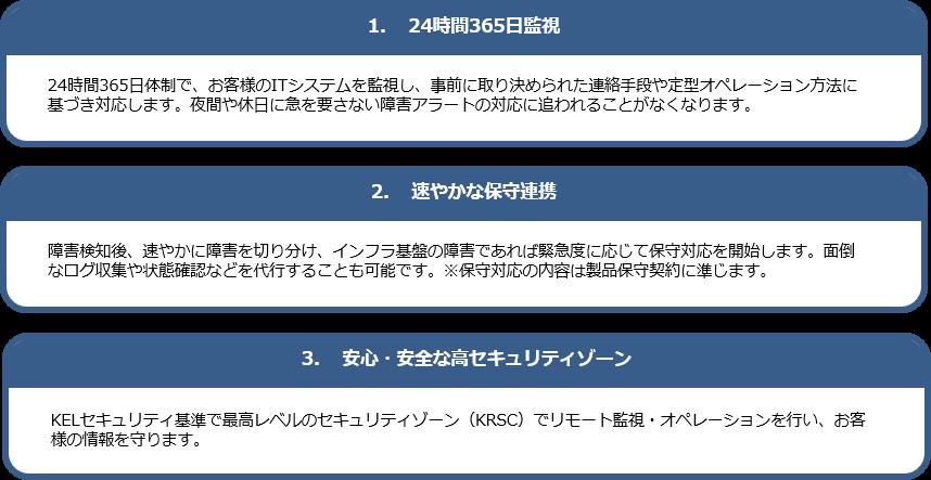 リモート監視サービス_01.png