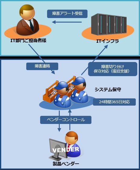 システム保守サービス_02.png