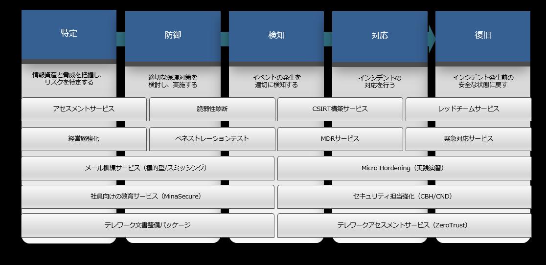 セキュリティワークショップ_02.png