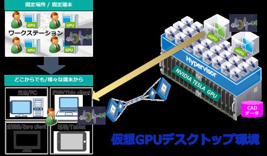 デスクトップ仮想化_02.png
