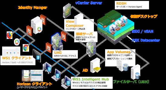 デスクトップ仮想化_01.png