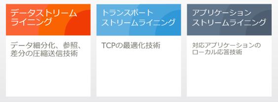 WAN最適化_01.png
