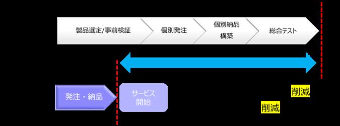 HCI_03.png