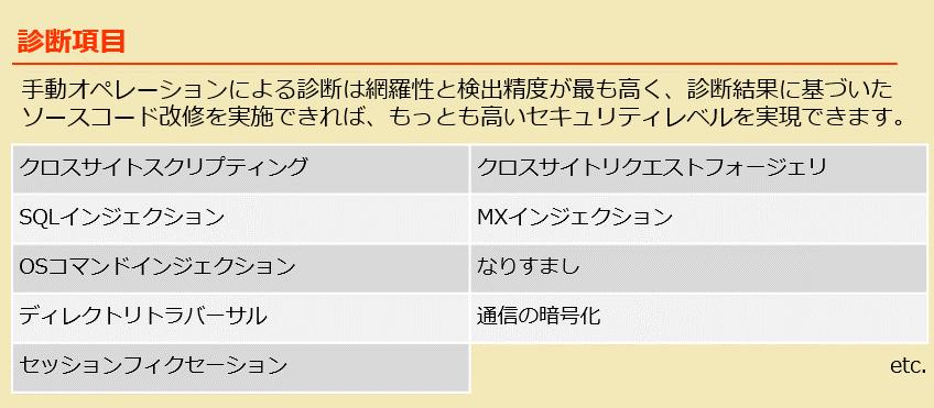 システムマイグレーション_11.png