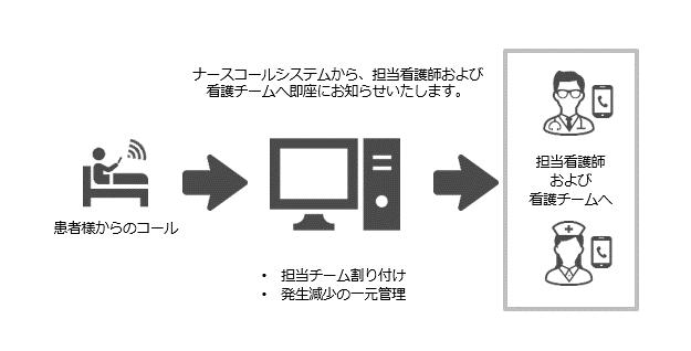 ヘルスケアソリューション_05.png